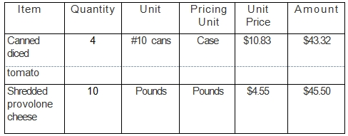 Purchasing Specification Form