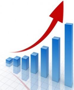 Restaurant Inventory Costs
